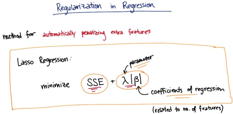 Regularization in Regression